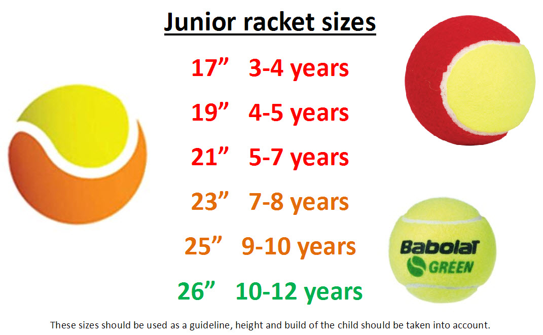 Junior Racket Size Guide