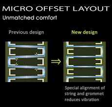 micro offset layout
